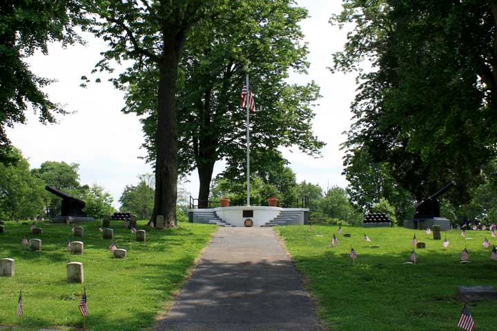 Military Burials